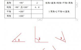 《听吴正宪老师评课》读书笔记