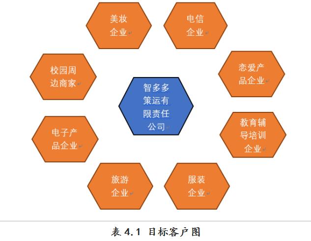 目标客户图.png