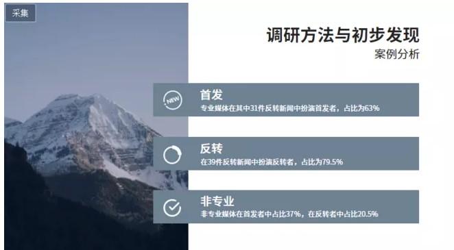 调研方法.jpg