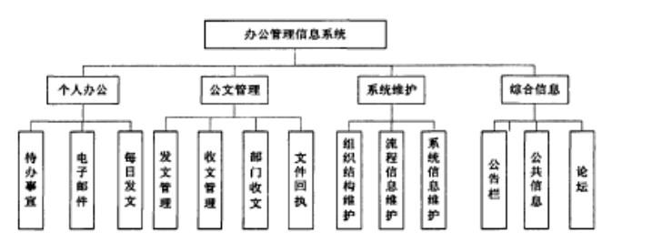 系统总体框架图